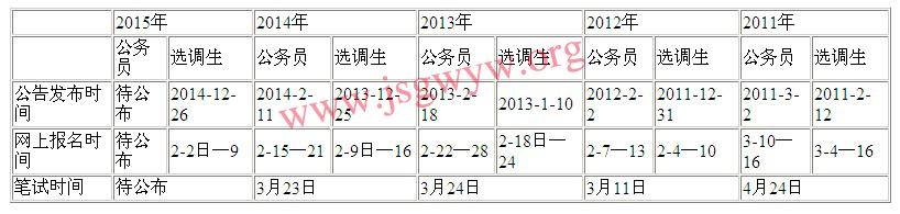 历年江苏公务员及选调生招录公告发布时间和报名时间对比分析