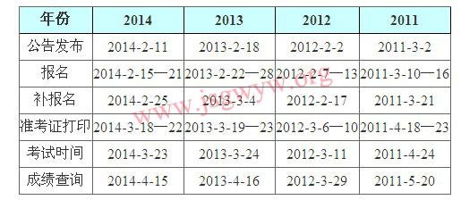 历年江苏公务员考试时间安排一览表