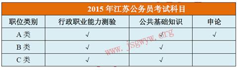 2015年江苏公务员考试科目