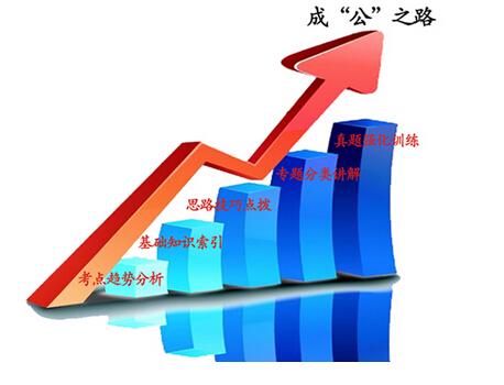 """2015年江苏公务员考试通用教材""""五步走""""战略"""