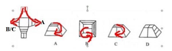 图形推理3