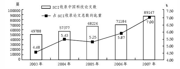 江苏公务员考试资料分析取整法
