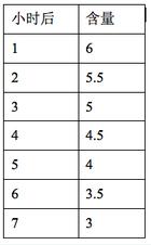 答案解析1