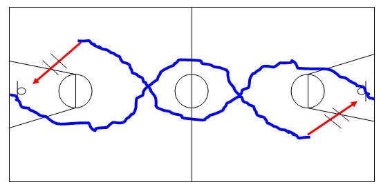 篮球规定动作