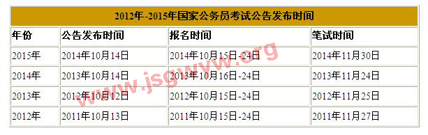2012年-2015年国家公务员考试公告公布时间