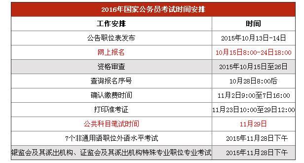 2016年国家公务员考试时间安排