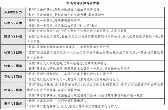 2016年江苏公务员考试常识:法律术语汇总