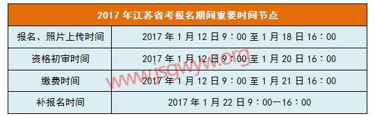 2017年江苏公务员考试时间安排