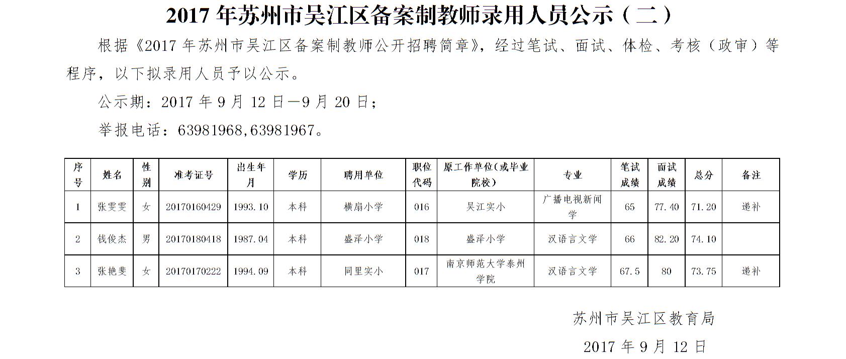 2017年苏州市吴江区备案制教师录用人员公示(二)