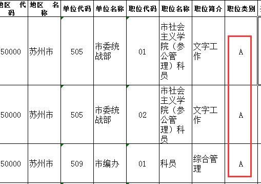 江苏公务员考试职位表