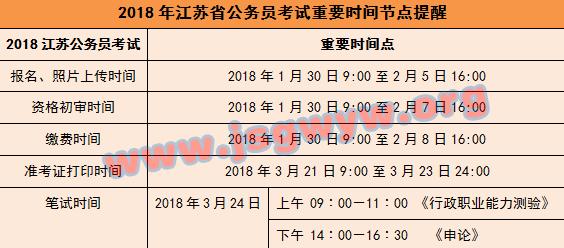 2018年江苏公务员考试重要时间节点