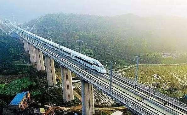 高质量发展,中国经济新志向