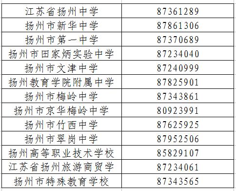 2018年扬州市教育局所属事业单位公开招聘教师咨询电话