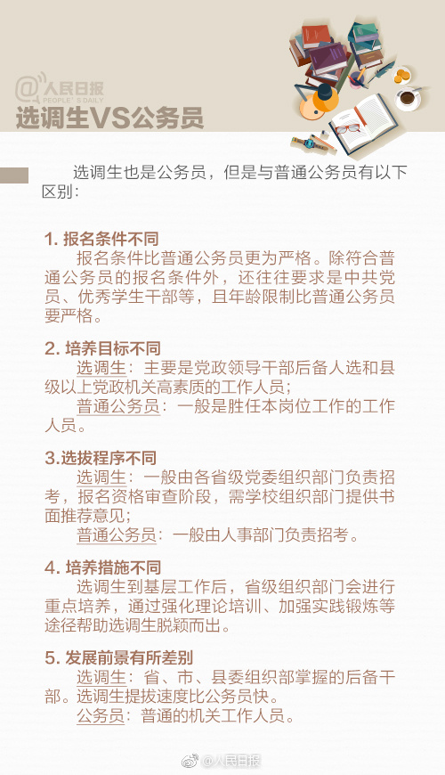 九圖帶你全面了解公務員、選調生、村官等公職考試