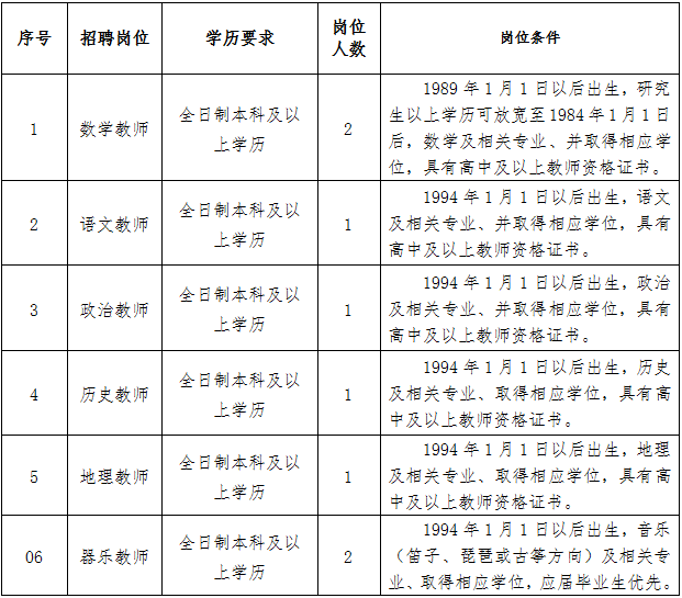 2019年连云港市艺术学校招聘合同制教师公告