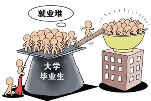 盘点2020年江苏省考考生最容易进的五个误区