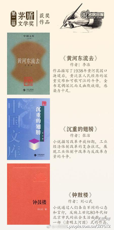 试常识积累:第十届茅盾文学奖揭晓