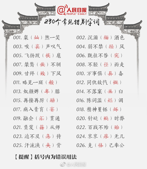 2020年浙江公务员考试积累:230个常见错别字词