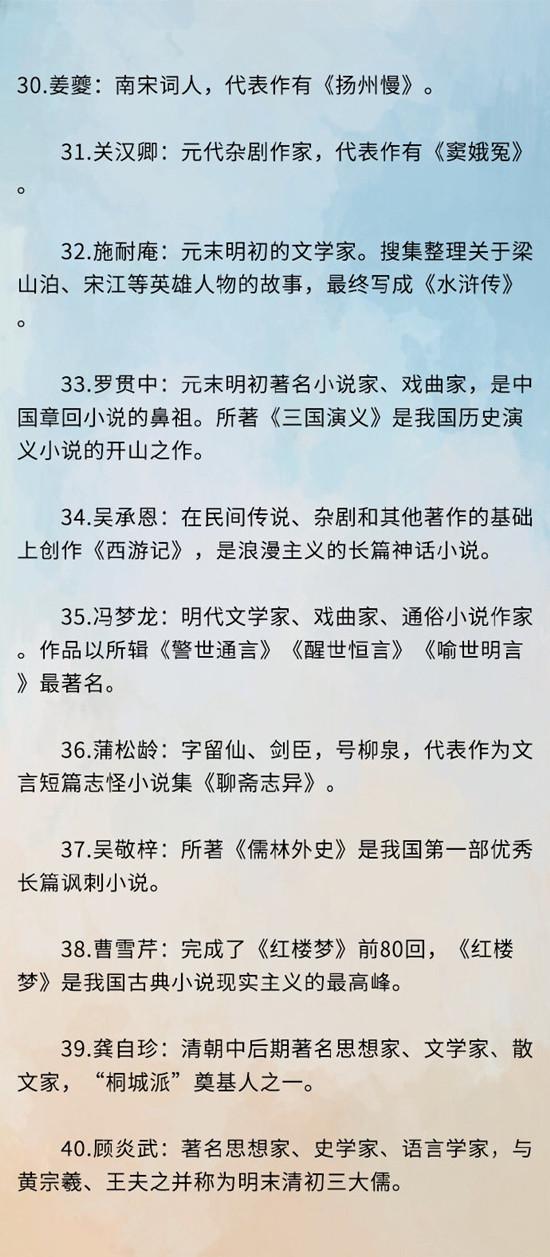 常识积累:中国历史上的40个名人