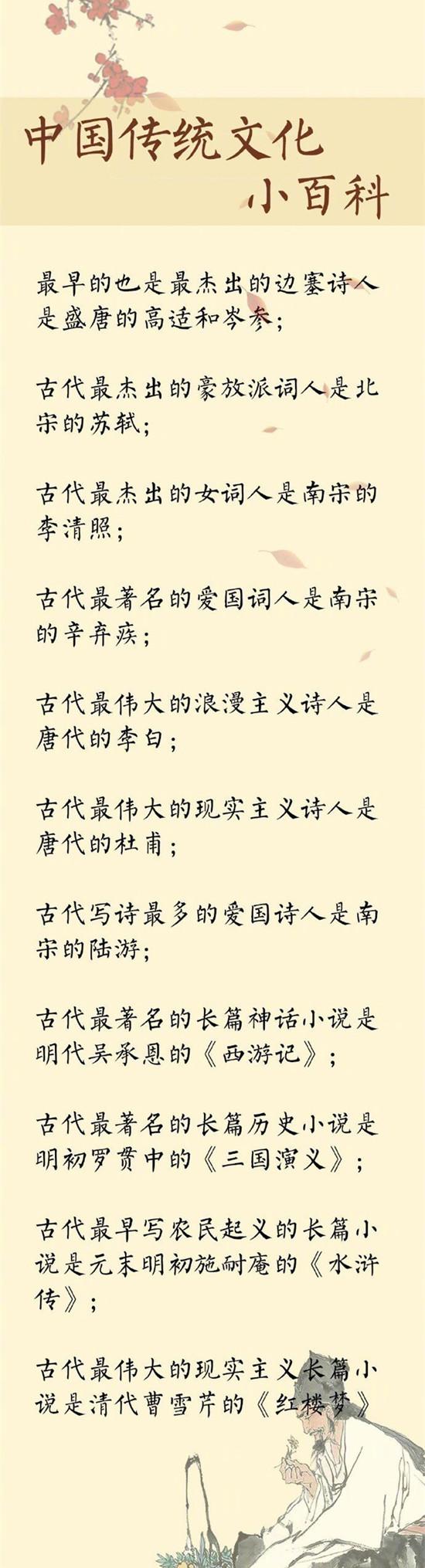 常识积累:中国传统文化小百科