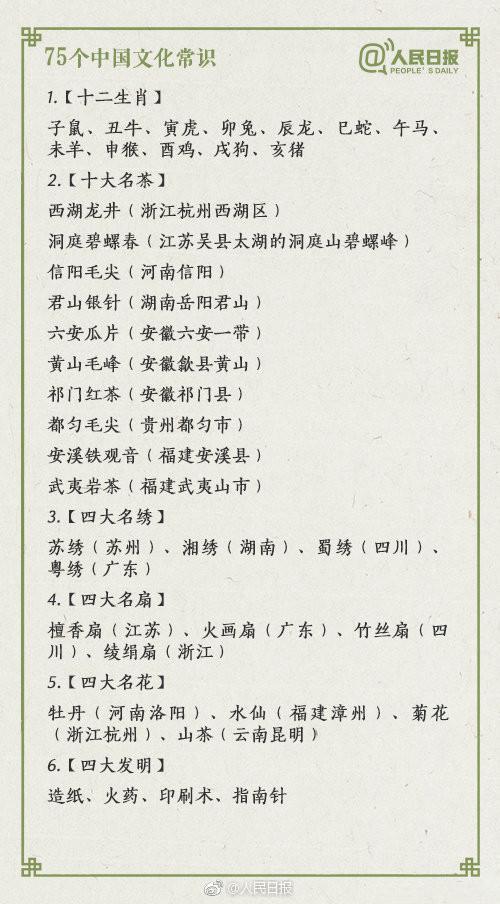2020年江苏公务员考试常识积累:75个中国文化常识