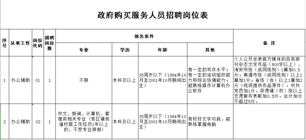 http://www.nthuaimage.com/nantongfangchan/29851.html