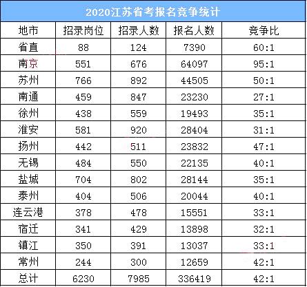 http://www.nthuaimage.com/nantongjingji/30228.html