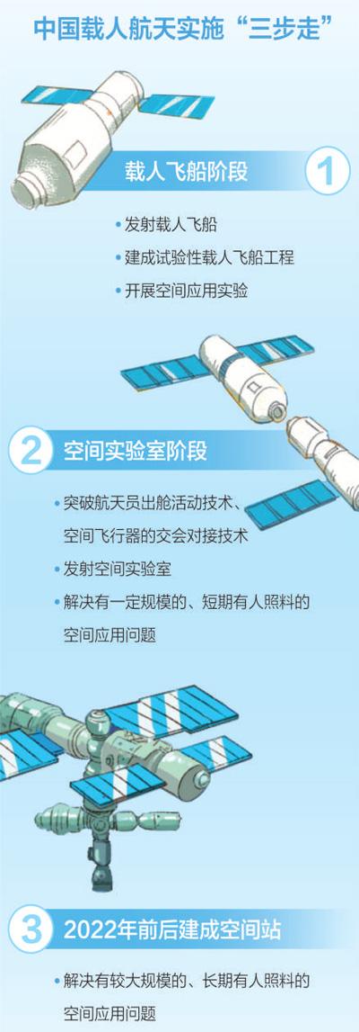 2020年公务员考试时政:长征五号运载火箭首飞成功