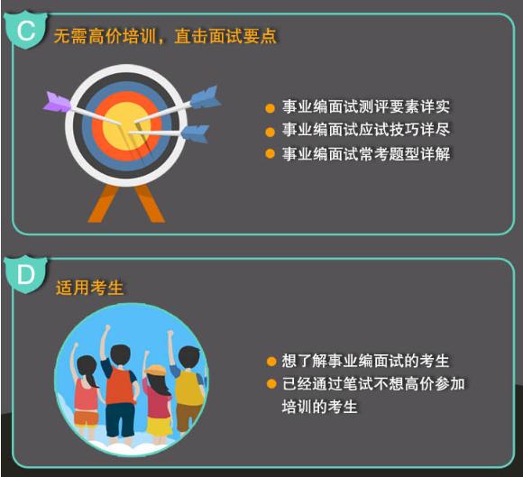 江苏事业单位统考面试2