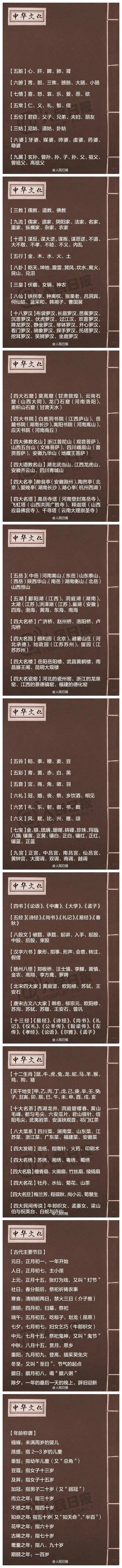 常识积累:中华文化常识集锦