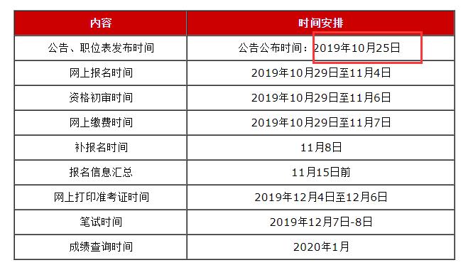 2020江苏省考