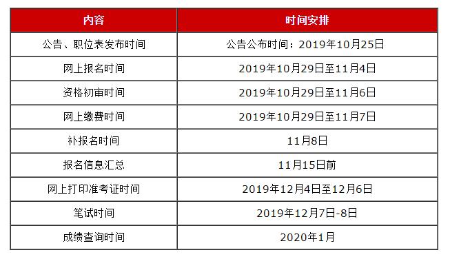 2020江苏省考时间安排