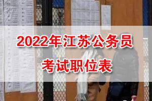 2022年江苏省考招录职位表