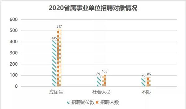 http://www.weixinrensheng.com/jiaoyu/2615907.html