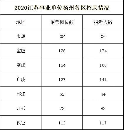 http://www.weixinrensheng.com/jiaoyu/2617730.html