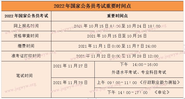 2016年7月30日公务员考试国内时政热点